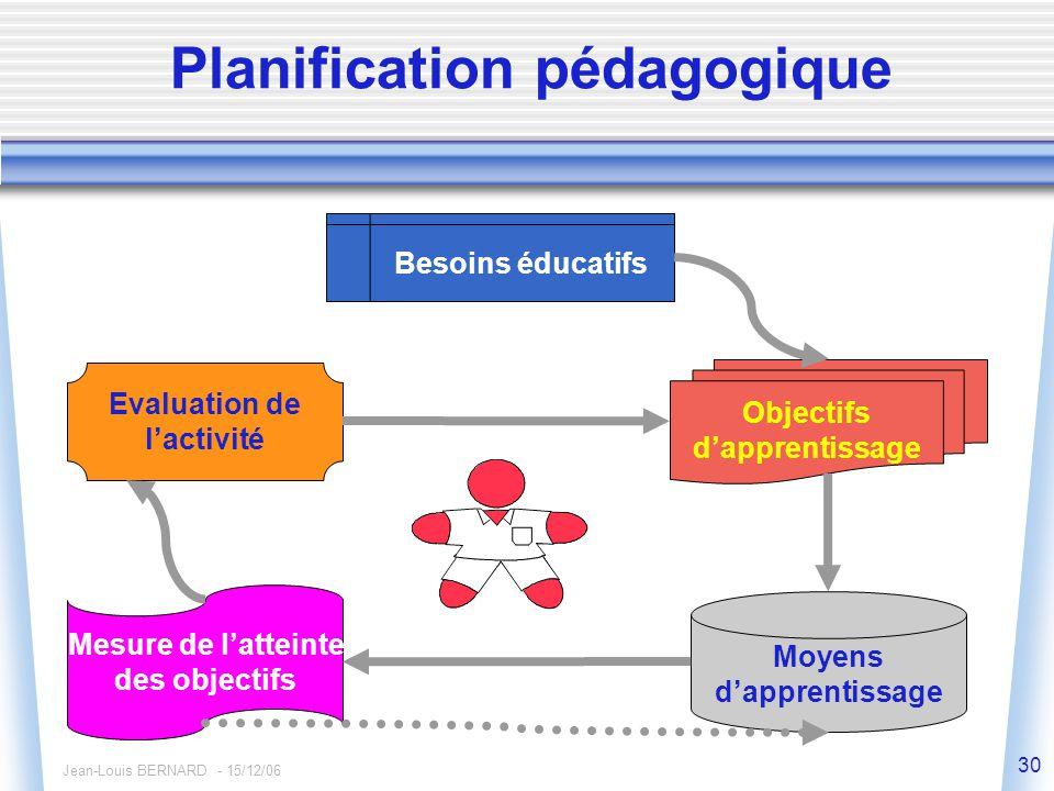 Jean-Louis BERNARD - 15/12/06 30 Planification pédagogique Besoins éducatifs Objectifs d'apprentissage Moyens d'apprentissage Mesure de l'atteinte des objectifs Evaluation de l'activité