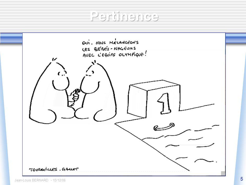 Jean-Louis BERNARD - 15/12/06 26 Domaines & niveaux résolution compréhension connaissance automatisme coordination imitation intériorisation réponse réceptivité cognitif psychomoteur affectif