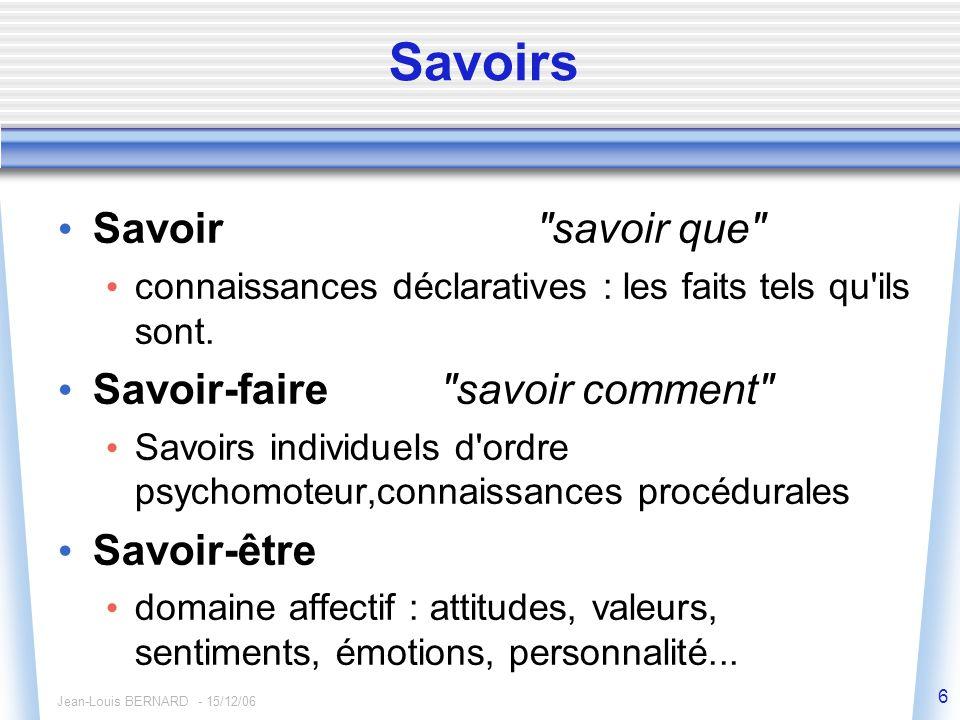 Jean-Louis BERNARD - 15/12/06 37 L évaluation L'évaluation est un jugement de valeur, Porté sur une personne, une situation, une organisation, un processus, À partir de la mesure de caractéristiques observables, En vue d'une décision éclairée.
