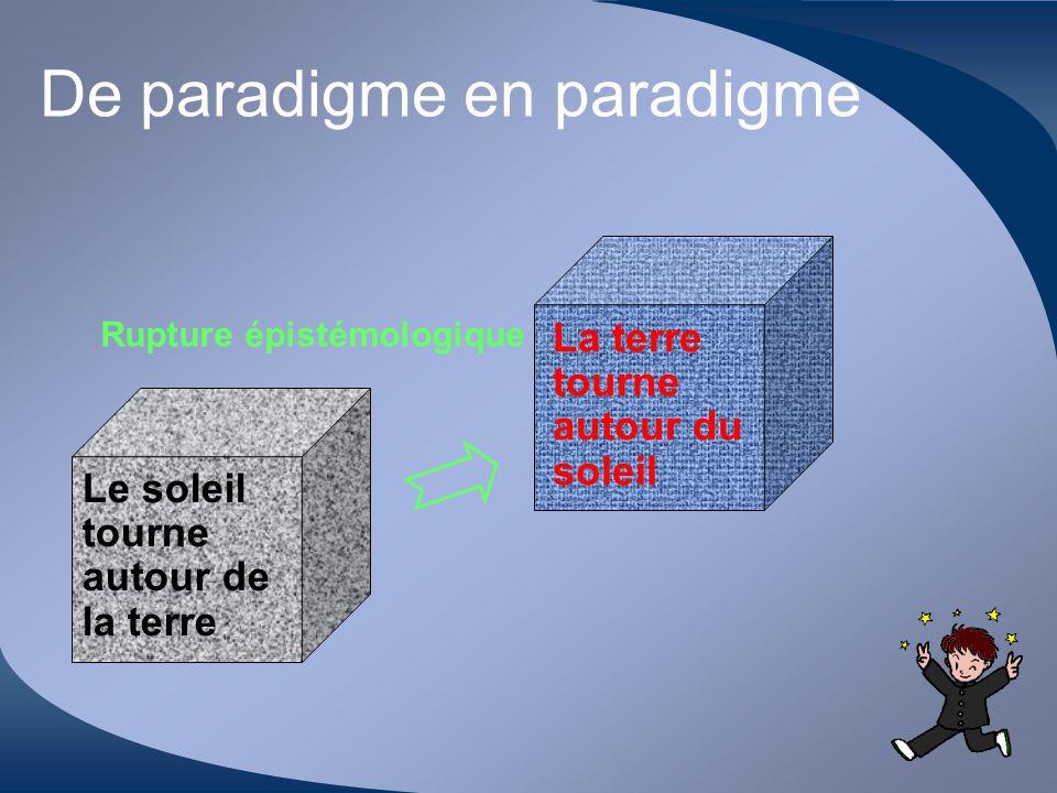 De paradigme en paradigme Rupture épistémologique Le soleil tourne autour de la terre La terre tourne autour du soleil