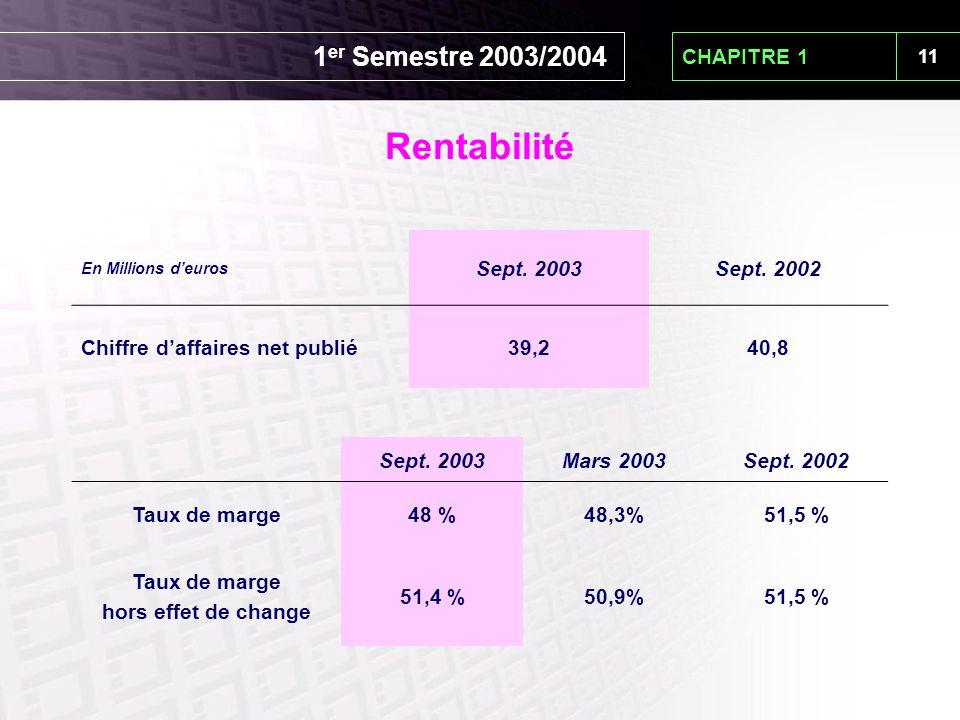 11 CHAPITRE 1 En Millions d'euros Sept. 2003Sept. 2002 Chiffre d'affaires net publié39,240,8 Rentabilité Sept. 2003Mars 2003Sept. 2002 Taux de marge48