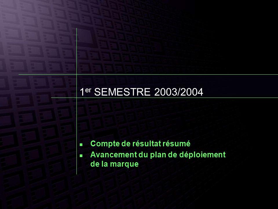 23 Renforcement des équipes  Création de la fonction de Directeur Général Adjoint (Marketing, Commercial et Communication).