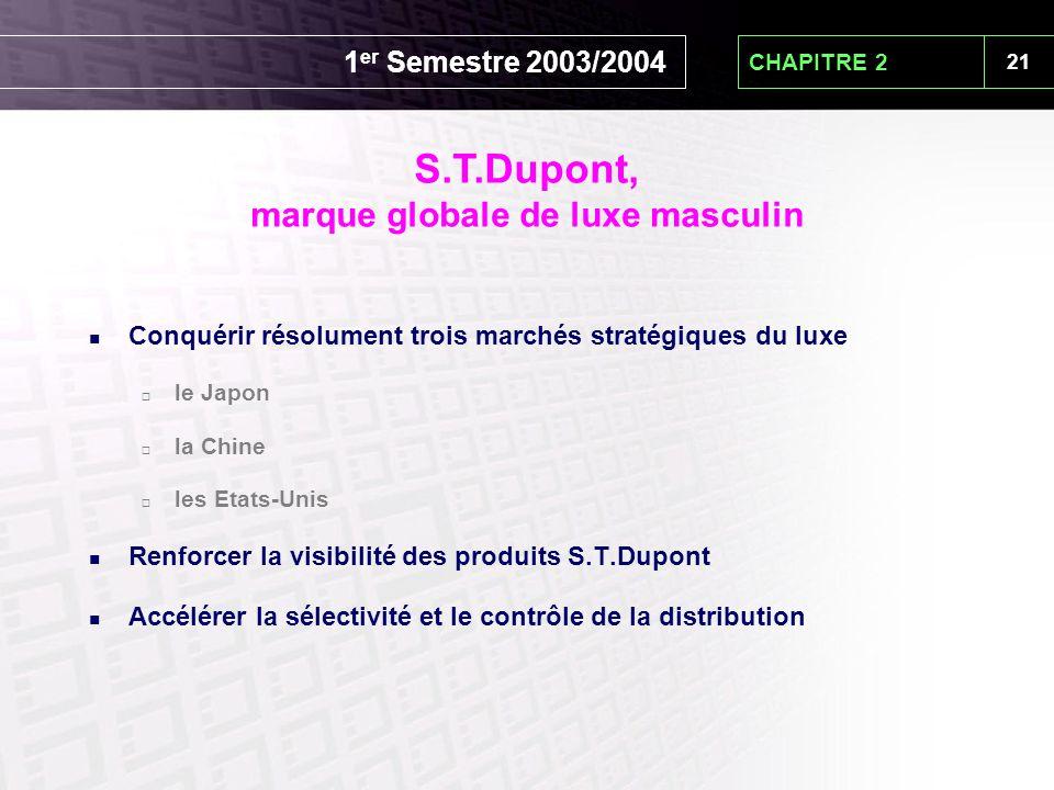 21 Conquérir résolument trois marchés stratégiques du luxe  le Japon  la Chine  les Etats-Unis Renforcer la visibilité des produits S.T.Dupont Accélérer la sélectivité et le contrôle de la distribution CHAPITRE 2 S.T.Dupont, marque globale de luxe masculin 1 er Semestre 2003/2004