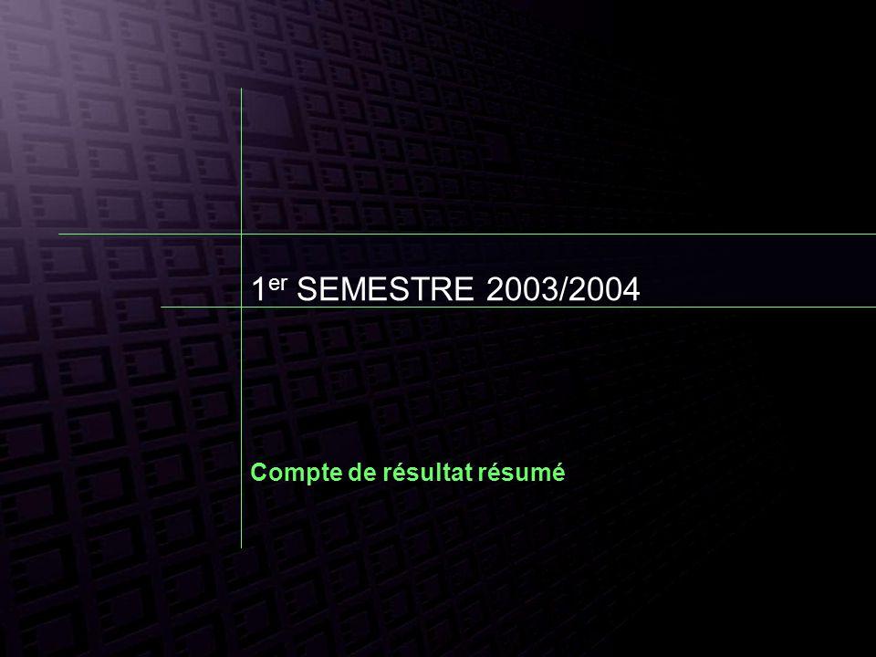 1 er SEMESTRE 2003/2004 Compte de résultat résumé