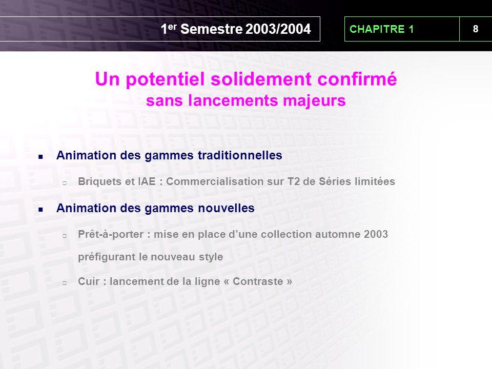 1 er SEMESTRE 2003/2004 Avancement du plan de déploiement de la marque Intervention de Benjamin Comar