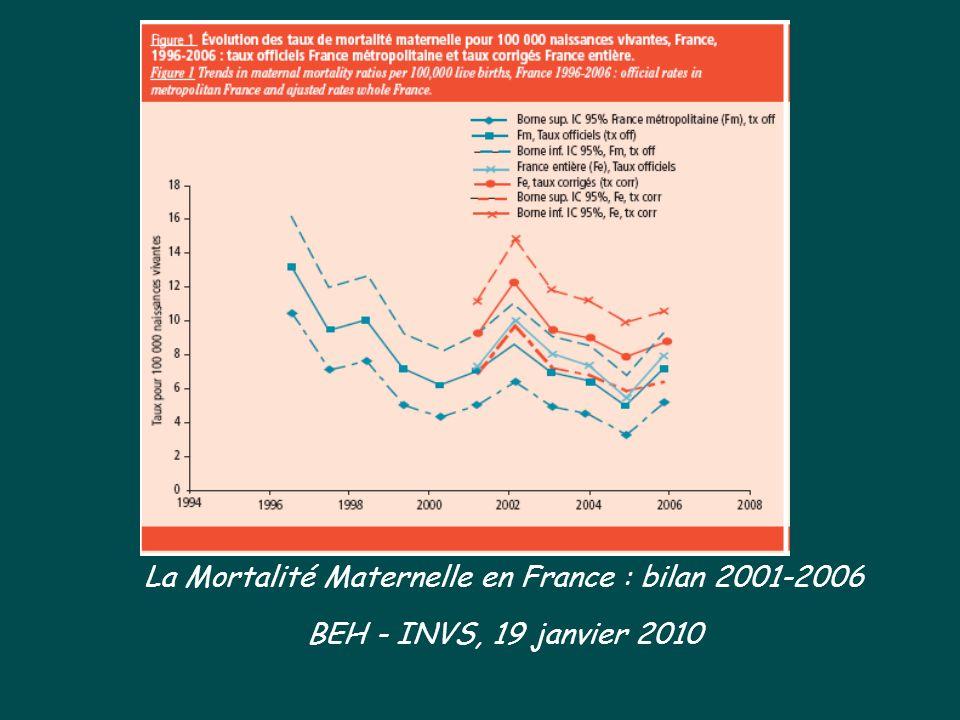 La Mortalité Maternelle en France : bilan 2001-2006 BEH - INVS, 19 janvier 2010