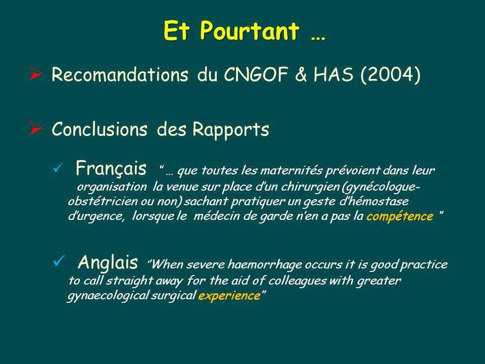 Et Pourtant …  Recomandations du CNGOF & HAS (2004)  Conclusions des Rapports Français '' … que toutes les maternités prévoient dans leur organisati