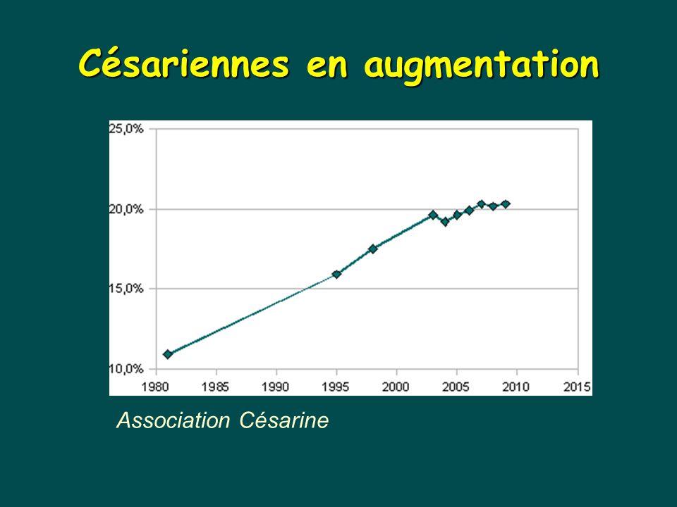 Césariennes en augmentation Association Césarine