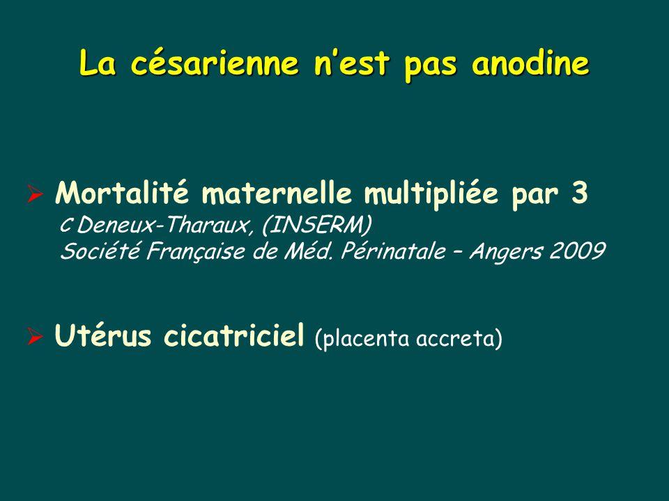 La césarienne n'est pas anodine  Mortalité maternelle multipliée par 3 C Deneux-Tharaux, (INSERM) Société Française de Méd. Périnatale – Angers 2009