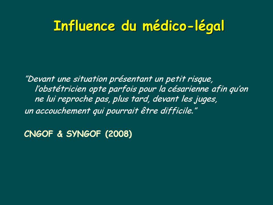 Influence du médico-légal ''Devant une situation présentant un petit risque, l'obstétricien opte parfois pour la césarienne afin qu'on ne lui reproche