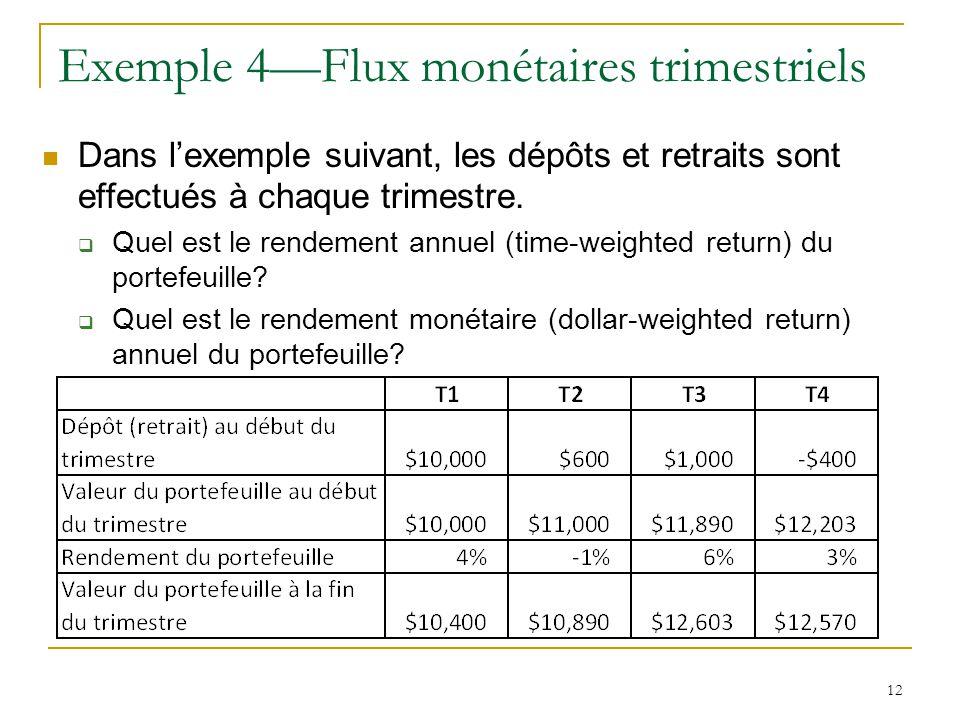 12 Exemple 4—Flux monétaires trimestriels Dans l'exemple suivant, les dépôts et retraits sont effectués à chaque trimestre.  Quel est le rendement an