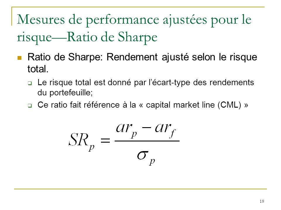 19 Mesures de performance ajustées pour le risque—Ratio de Sharpe Ratio de Sharpe: Rendement ajusté selon le risque total.  Le risque total est donné