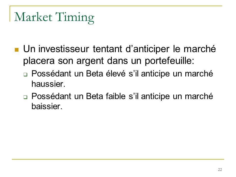 22 Market Timing Un investisseur tentant d'anticiper le marché placera son argent dans un portefeuille:  Possédant un Beta élevé s'il anticipe un mar