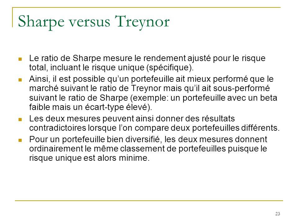 23 Sharpe versus Treynor Le ratio de Sharpe mesure le rendement ajusté pour le risque total, incluant le risque unique (spécifique). Ainsi, il est pos