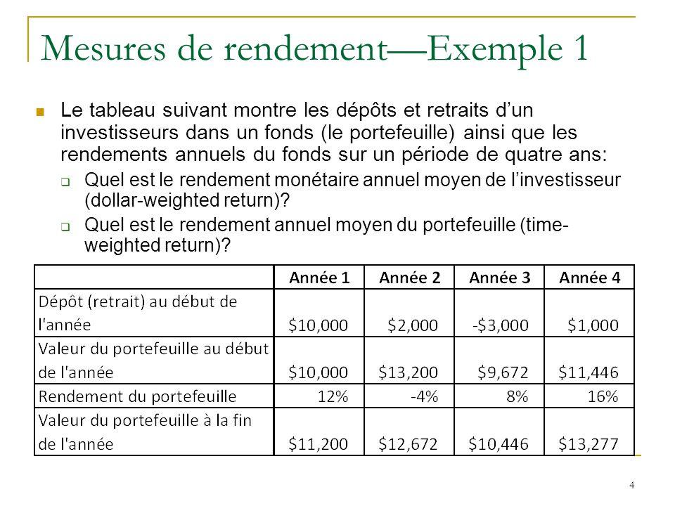 4 Mesures de rendement—Exemple 1 Le tableau suivant montre les dépôts et retraits d'un investisseurs dans un fonds (le portefeuille) ainsi que les ren