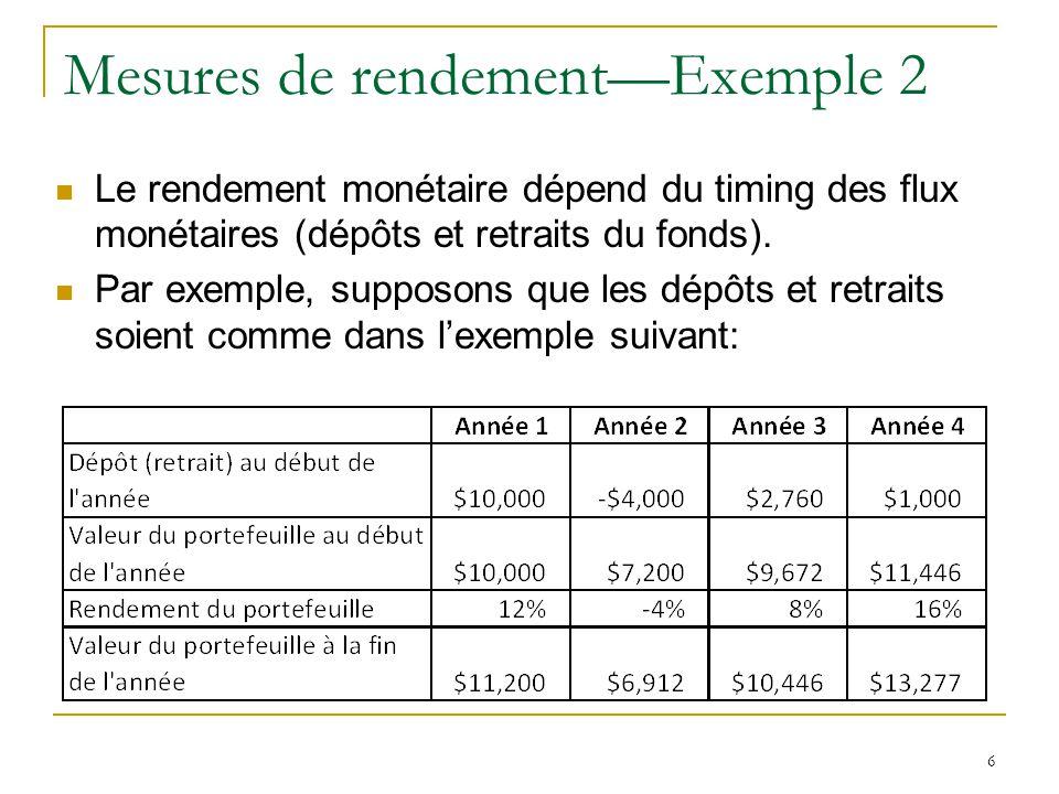 6 Mesures de rendement—Exemple 2 Le rendement monétaire dépend du timing des flux monétaires (dépôts et retraits du fonds). Par exemple, supposons que