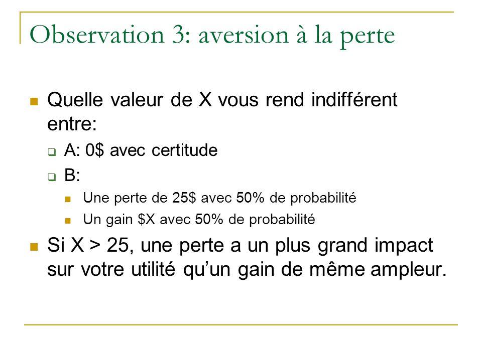 Observation 3: aversion à la perte Quelle valeur de X vous rend indifférent entre:  A: 0$ avec certitude  B: Une perte de 25$ avec 50% de probabilit