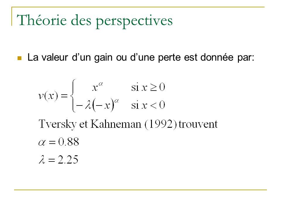 Théorie des perspectives La valeur d'un gain ou d'une perte est donnée par:
