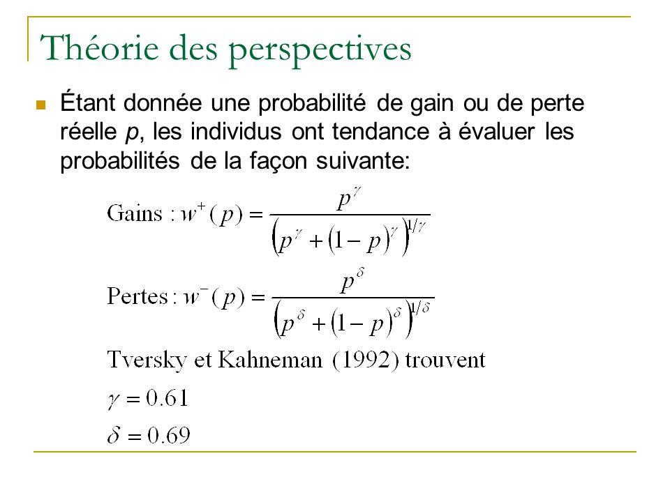 Théorie des perspectives Étant donnée une probabilité de gain ou de perte réelle p, les individus ont tendance à évaluer les probabilités de la façon
