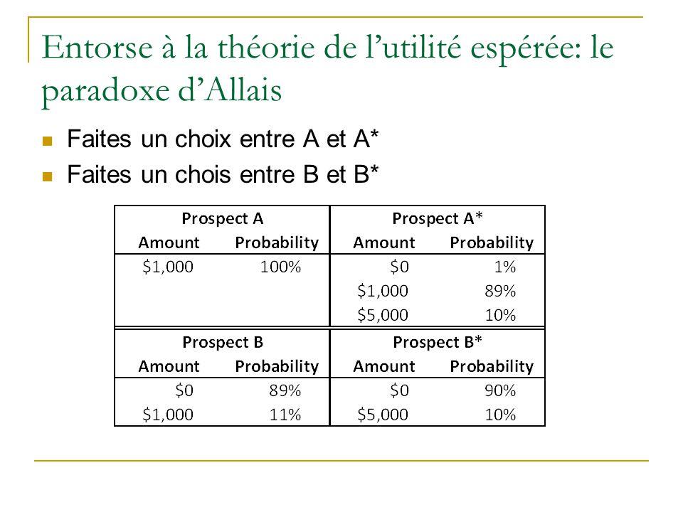 Entorse à la théorie de l'utilité espérée: le paradoxe d'Allais Faites un choix entre A et A* Faites un chois entre B et B*