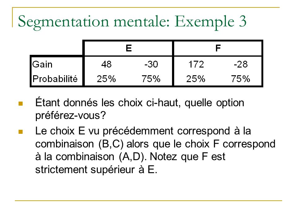 Segmentation mentale: Exemple 3 Étant donnés les choix ci-haut, quelle option préférez-vous? Le choix E vu précédemment correspond à la combinaison (B