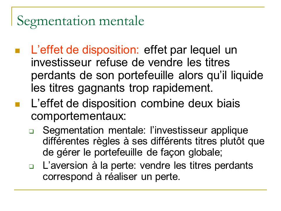 Segmentation mentale L'effet de disposition: effet par lequel un investisseur refuse de vendre les titres perdants de son portefeuille alors qu'il liq
