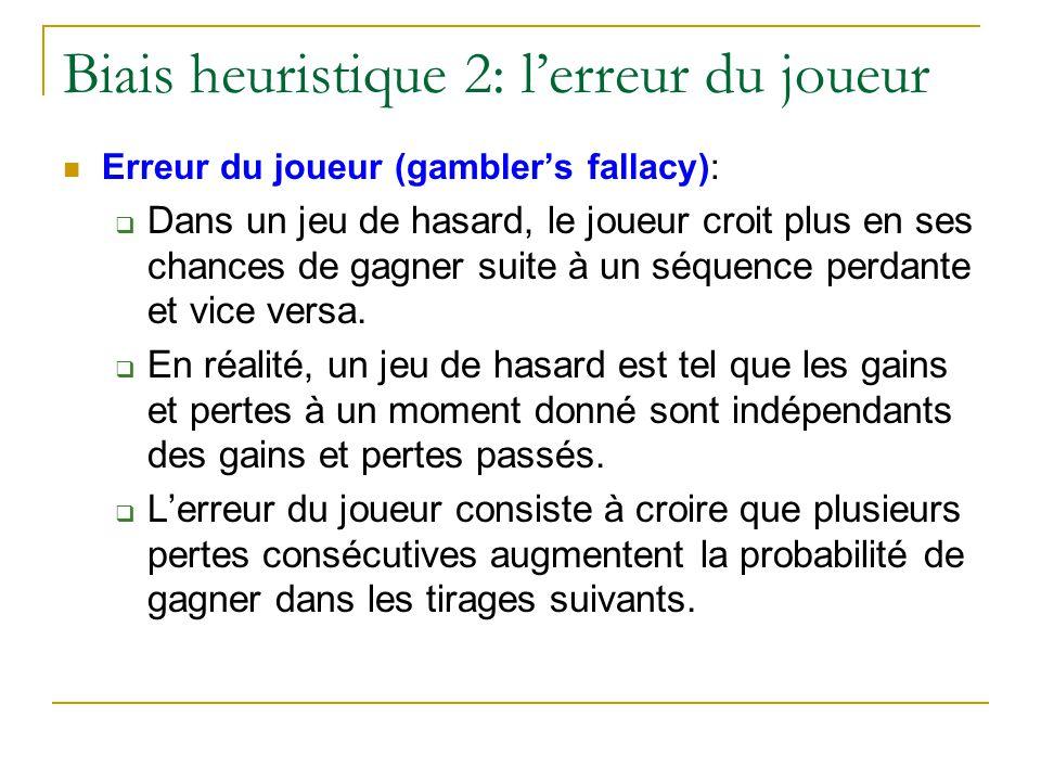 Biais heuristique 2: l'erreur du joueur Erreur du joueur (gambler's fallacy):  Dans un jeu de hasard, le joueur croit plus en ses chances de gagner s