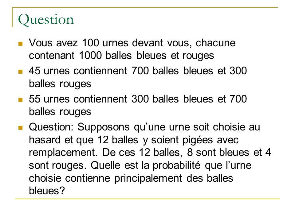 Question Vous avez 100 urnes devant vous, chacune contenant 1000 balles bleues et rouges 45 urnes contiennent 700 balles bleues et 300 balles rouges 5