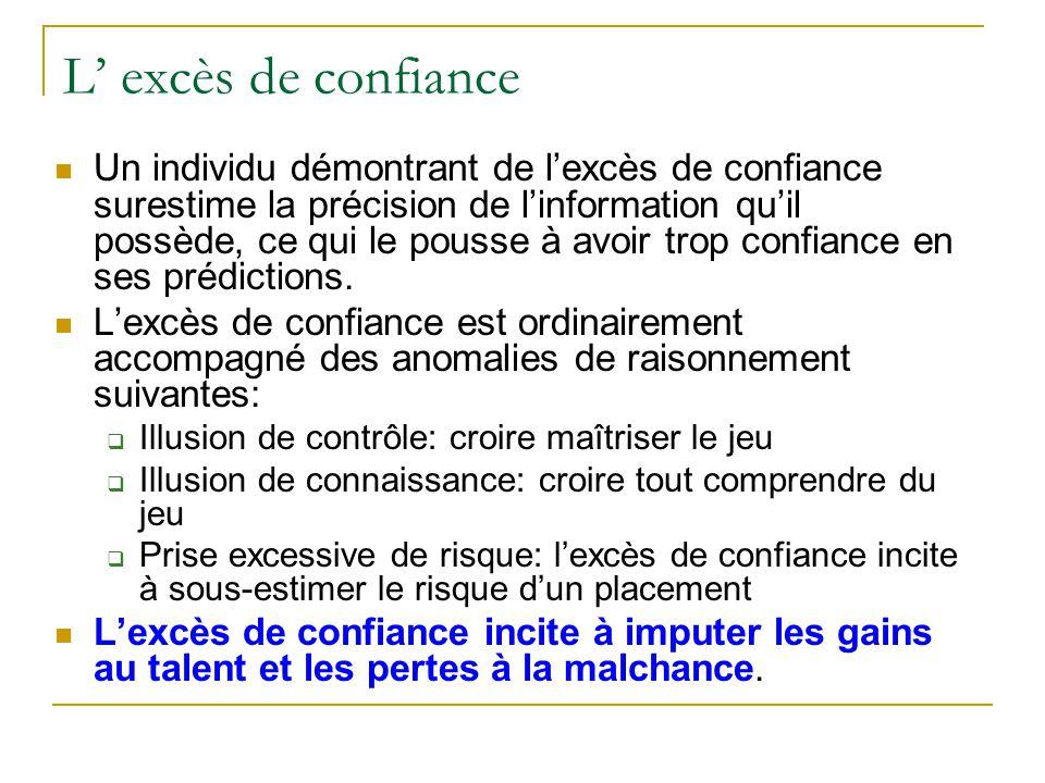 L' excès de confiance Un individu démontrant de l'excès de confiance surestime la précision de l'information qu'il possède, ce qui le pousse à avoir t