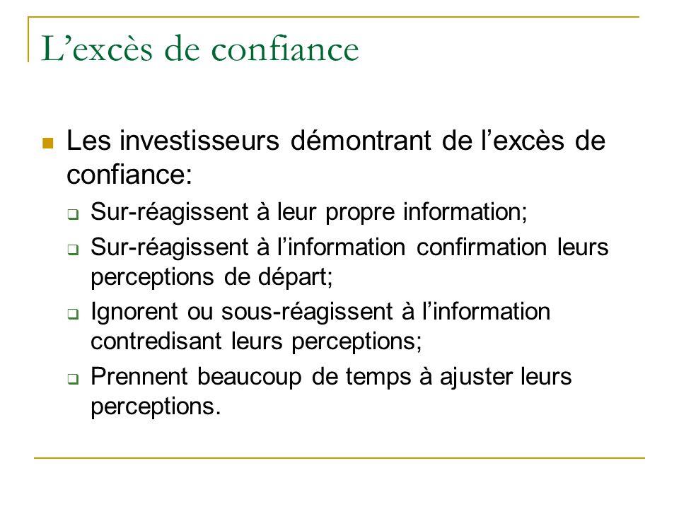 L'excès de confiance Les investisseurs démontrant de l'excès de confiance:  Sur-réagissent à leur propre information;  Sur-réagissent à l'informatio