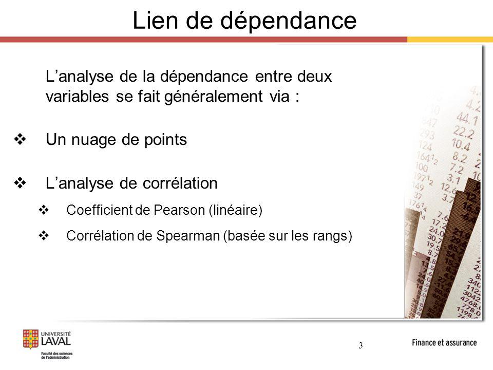 4 Lien de dépendance Nuage de point 4