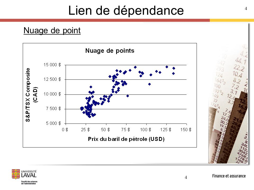 5 Lien de dépendance Analyse de corrélation - formules  Si les séries de données sont normales ou quasi-normales : Coefficient de corrélation de Pearson  Si les séries de données s'écartent de la normalité : Coefficient de corrélation de Spearman (rang)