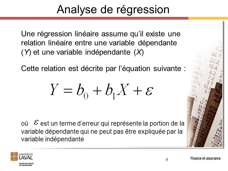 20 Analyse de régression Analyse de variance (ANOVA) : ANOVA est un test souvent utilisé pour vérifier l hypothèse selon laquelle la dispersion de plusieurs distributions Normales est effectivement identique En finance, nous utilisons davantage l'analyse de variance pour vérifier si tous les coefficients d'un modèle de régression sont nuls H 0 : b 1 = b 2 = … = b k = 0 H a : Au moins un coefficient est différent de 0 ANOVA est habituellement basé sur un F-test