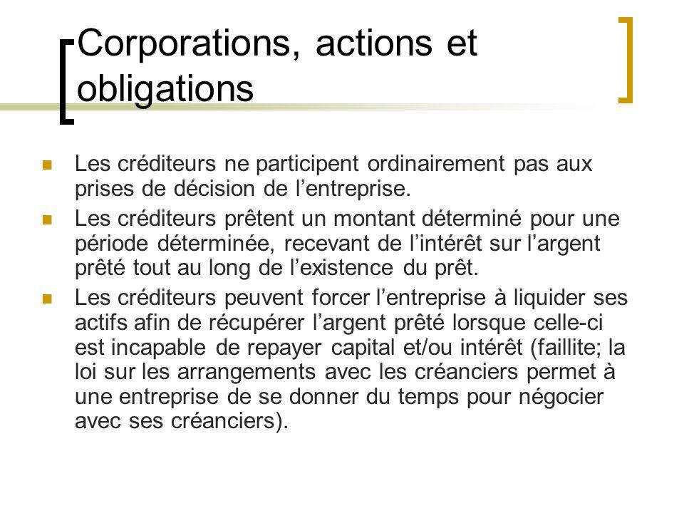 Corporations, actions et obligations Les créditeurs ne participent ordinairement pas aux prises de décision de l'entreprise.