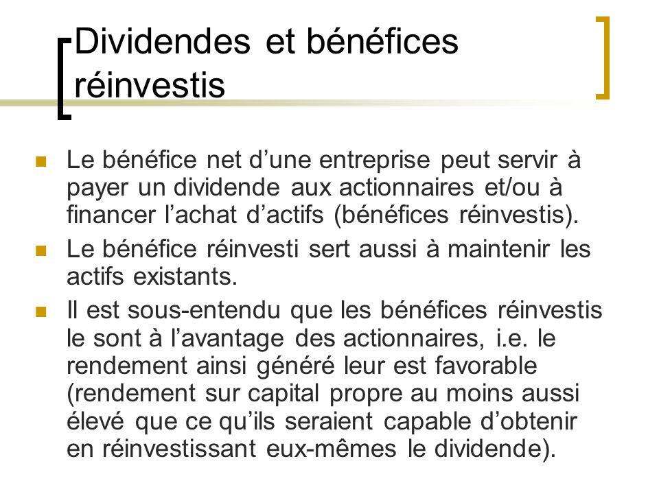 Dividendes et bénéfices réinvestis Le bénéfice net d'une entreprise peut servir à payer un dividende aux actionnaires et/ou à financer l'achat d'actifs (bénéfices réinvestis).