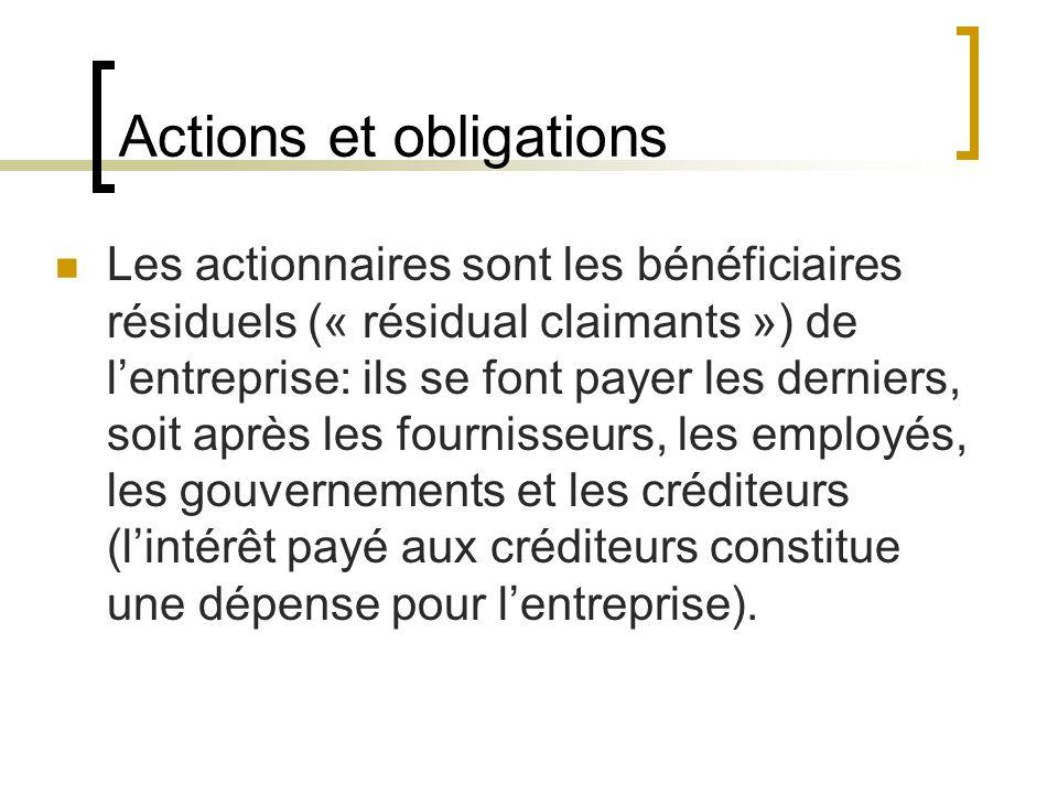 Actions et obligations Les actionnaires sont les bénéficiaires résiduels (« résidual claimants ») de l'entreprise: ils se font payer les derniers, soit après les fournisseurs, les employés, les gouvernements et les créditeurs (l'intérêt payé aux créditeurs constitue une dépense pour l'entreprise).