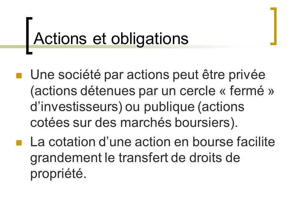 Actions et obligations Une société par actions peut être privée (actions détenues par un cercle « fermé » d'investisseurs) ou publique (actions cotées sur des marchés boursiers).