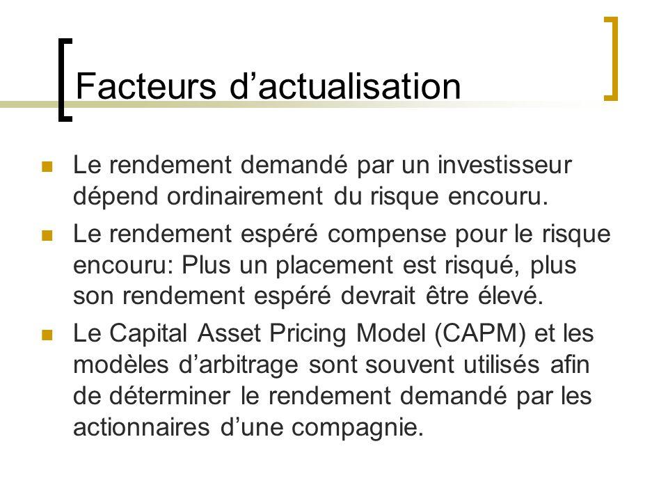 Facteurs d'actualisation Le rendement demandé par un investisseur dépend ordinairement du risque encouru.