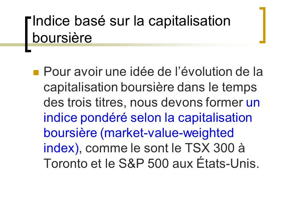 Indice basé sur la capitalisation boursière Pour avoir une idée de l'évolution de la capitalisation boursière dans le temps des trois titres, nous devons former un indice pondéré selon la capitalisation boursière (market-value-weighted index), comme le sont le TSX 300 à Toronto et le S&P 500 aux États-Unis.