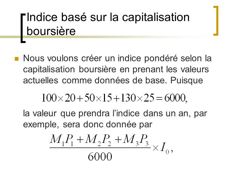 Indice basé sur la capitalisation boursière Nous voulons créer un indice pondéré selon la capitalisation boursière en prenant les valeurs actuelles comme données de base.
