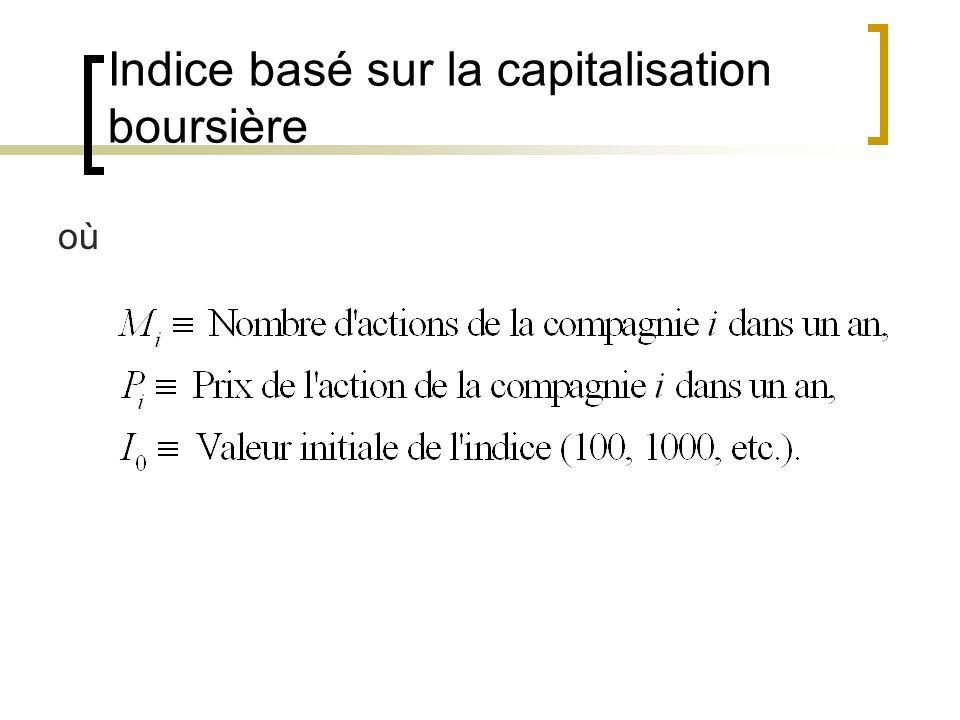 Indice basé sur la capitalisation boursière où