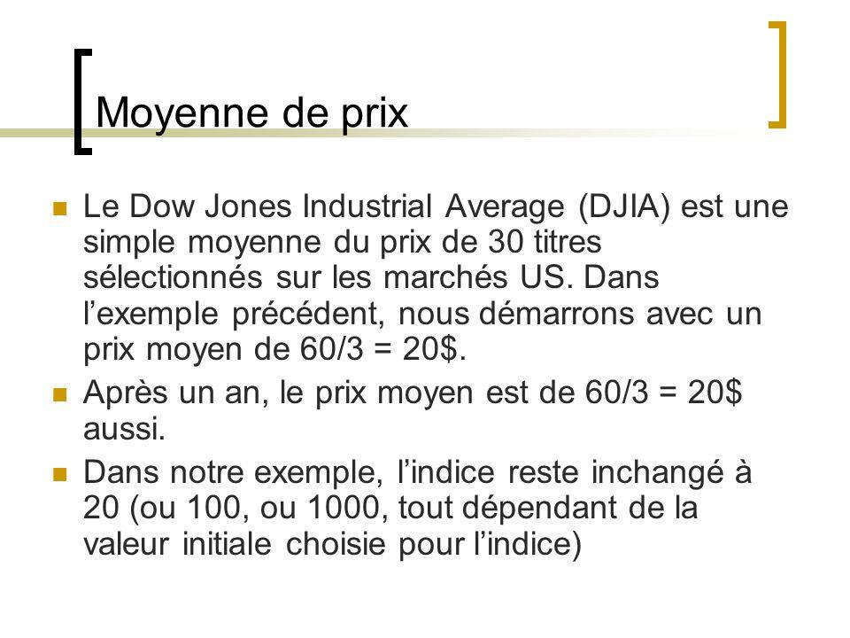Moyenne de prix Le Dow Jones Industrial Average (DJIA) est une simple moyenne du prix de 30 titres sélectionnés sur les marchés US.