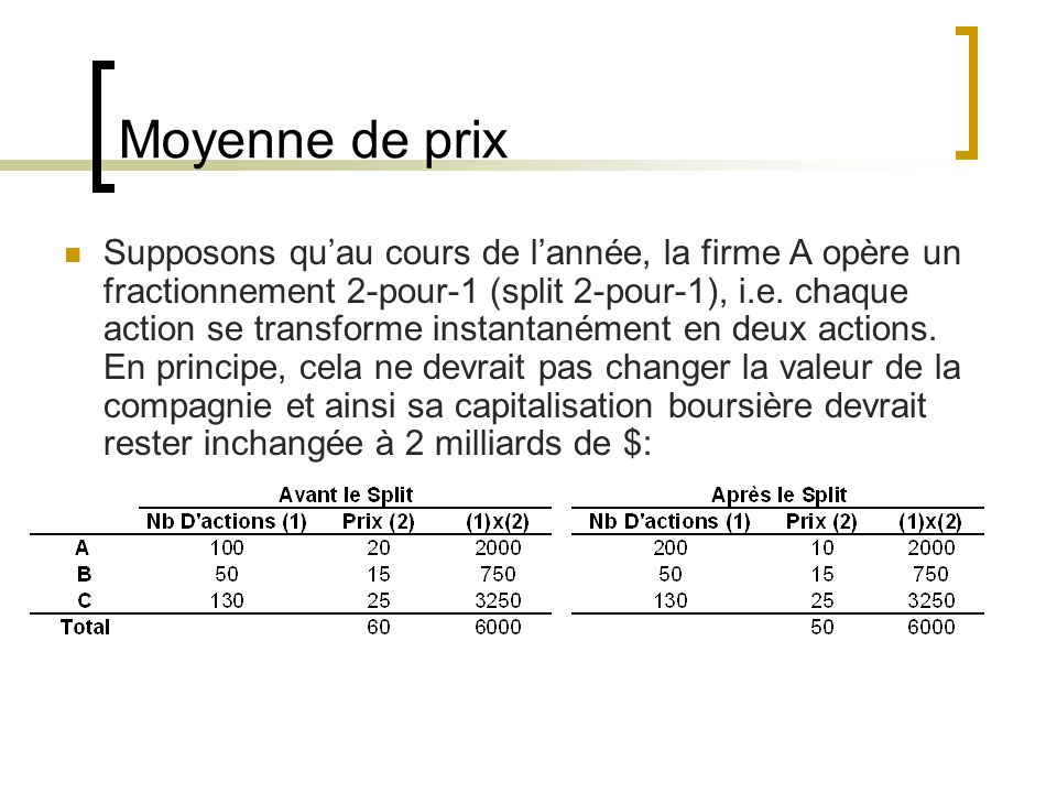 Moyenne de prix Supposons qu'au cours de l'année, la firme A opère un fractionnement 2-pour-1 (split 2-pour-1), i.e.