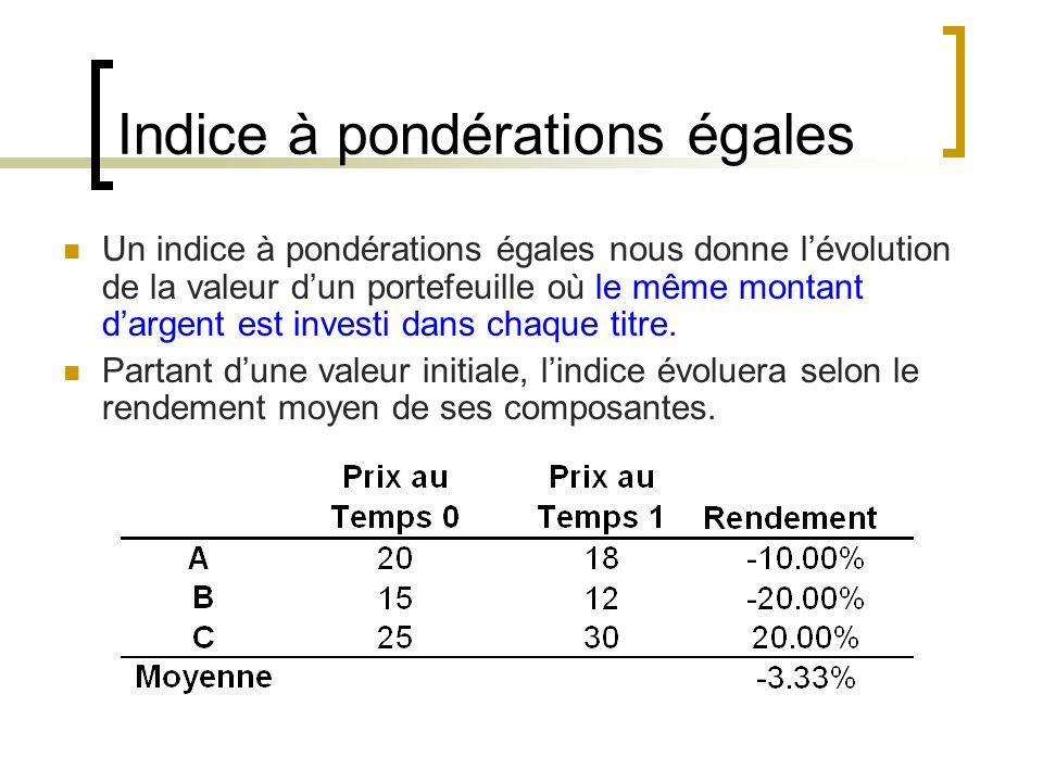 Indice à pondérations égales Un indice à pondérations égales nous donne l'évolution de la valeur d'un portefeuille où le même montant d'argent est investi dans chaque titre.