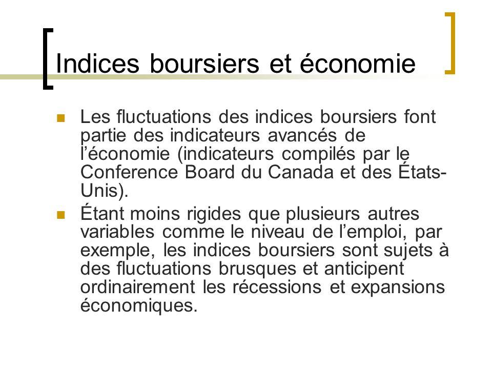 Indices boursiers et économie Les fluctuations des indices boursiers font partie des indicateurs avancés de l'économie (indicateurs compilés par le Conference Board du Canada et des États- Unis).