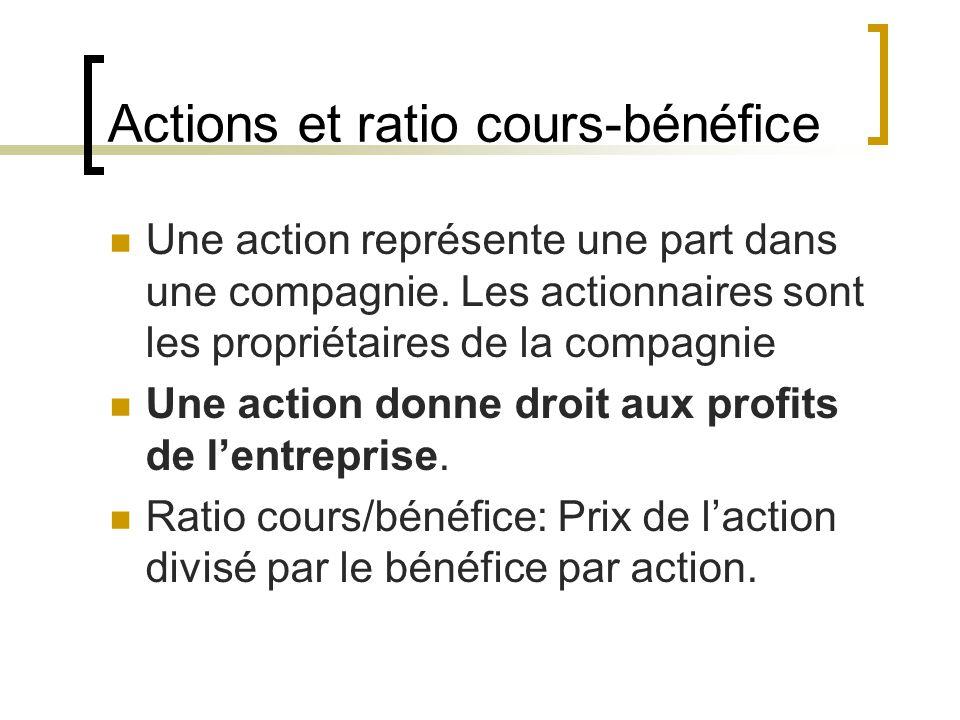 Actions et ratio cours-bénéfice Une action représente une part dans une compagnie.