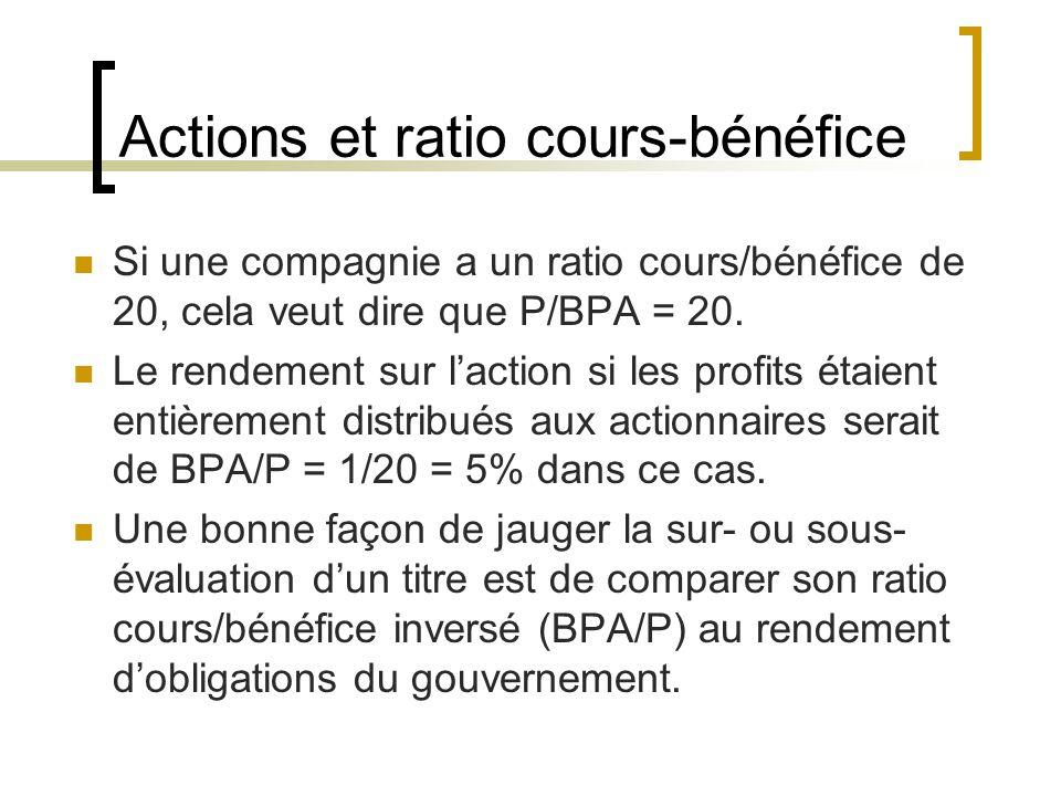 Actions et ratio cours-bénéfice Si une compagnie a un ratio cours/bénéfice de 20, cela veut dire que P/BPA = 20.