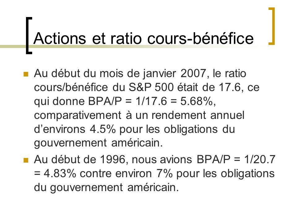 Actions et ratio cours-bénéfice Au début du mois de janvier 2007, le ratio cours/bénéfice du S&P 500 était de 17.6, ce qui donne BPA/P = 1/17.6 = 5.68%, comparativement à un rendement annuel d'environs 4.5% pour les obligations du gouvernement américain.