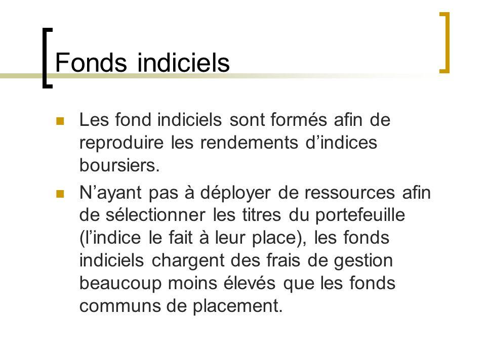 Fonds indiciels Les fond indiciels sont formés afin de reproduire les rendements d'indices boursiers.
