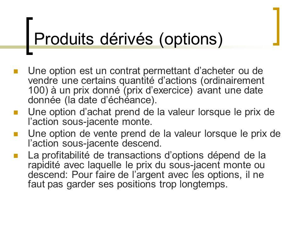 Produits dérivés (options) Une option est un contrat permettant d'acheter ou de vendre une certains quantité d'actions (ordinairement 100) à un prix donné (prix d'exercice) avant une date donnée (la date d'échéance).